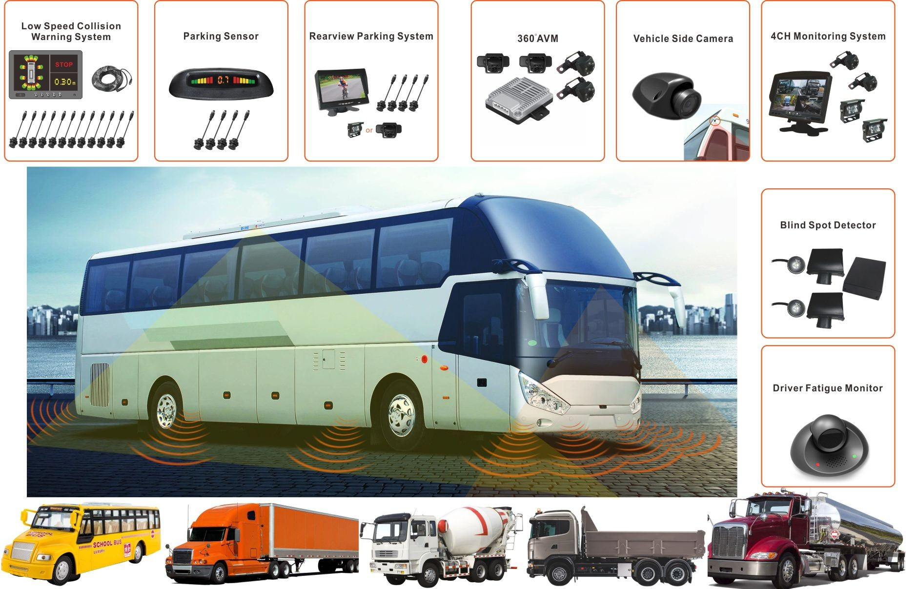 Bus active safety(图1)